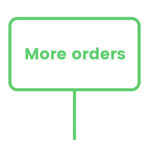 Is your menu effectively attracting more orders?