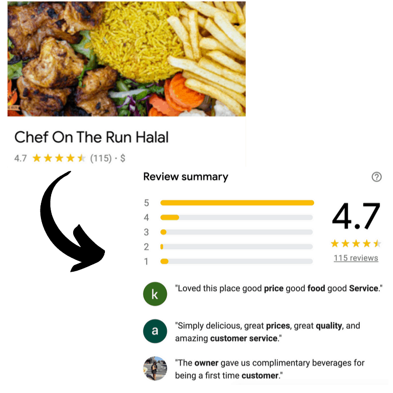 get online reviews chef on the run houston marketing agengy